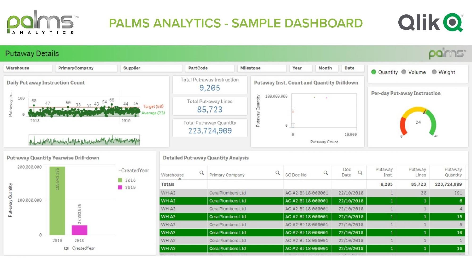 PALMS WMS Analytics Dashboard v3.0_page-0005