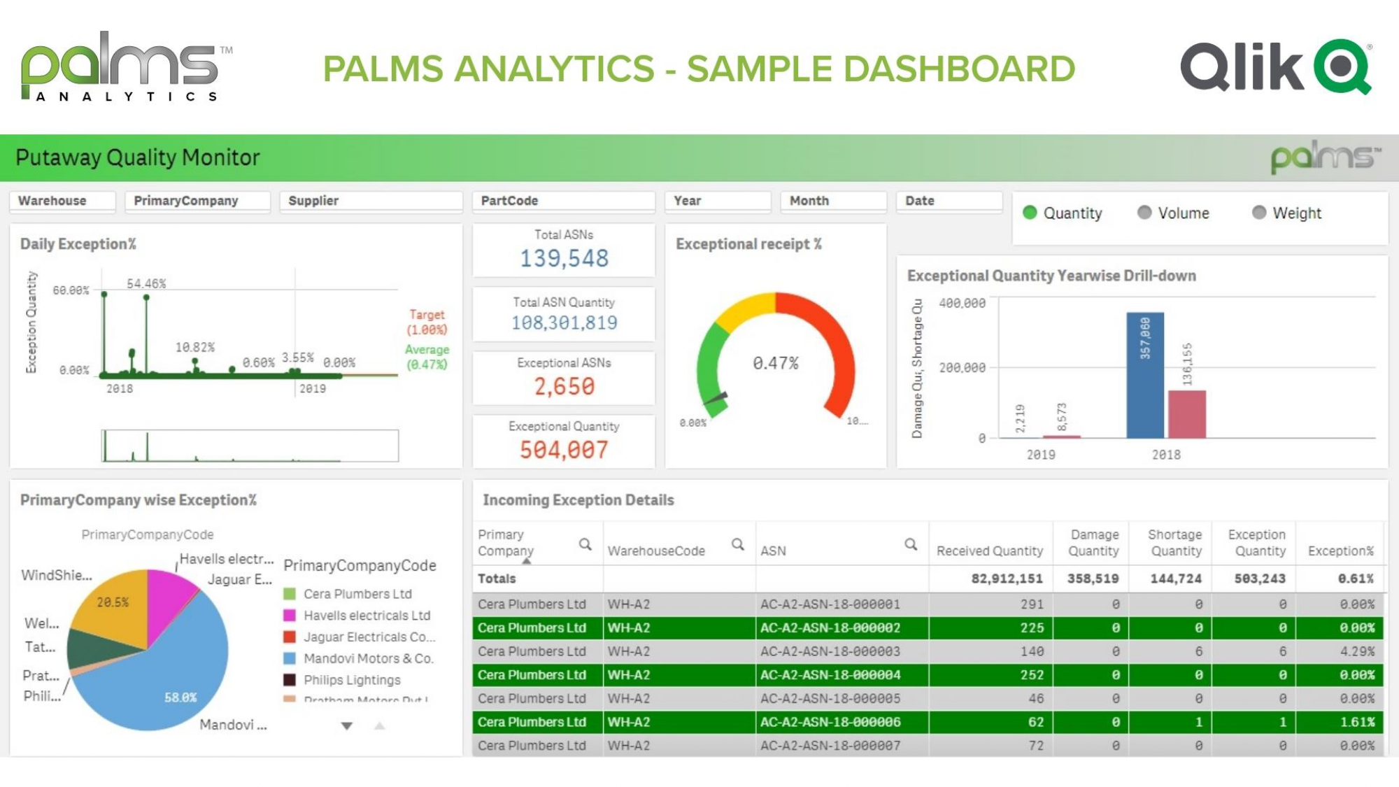 PALMS WMS Analytics Dashboard v3.0_page-0007