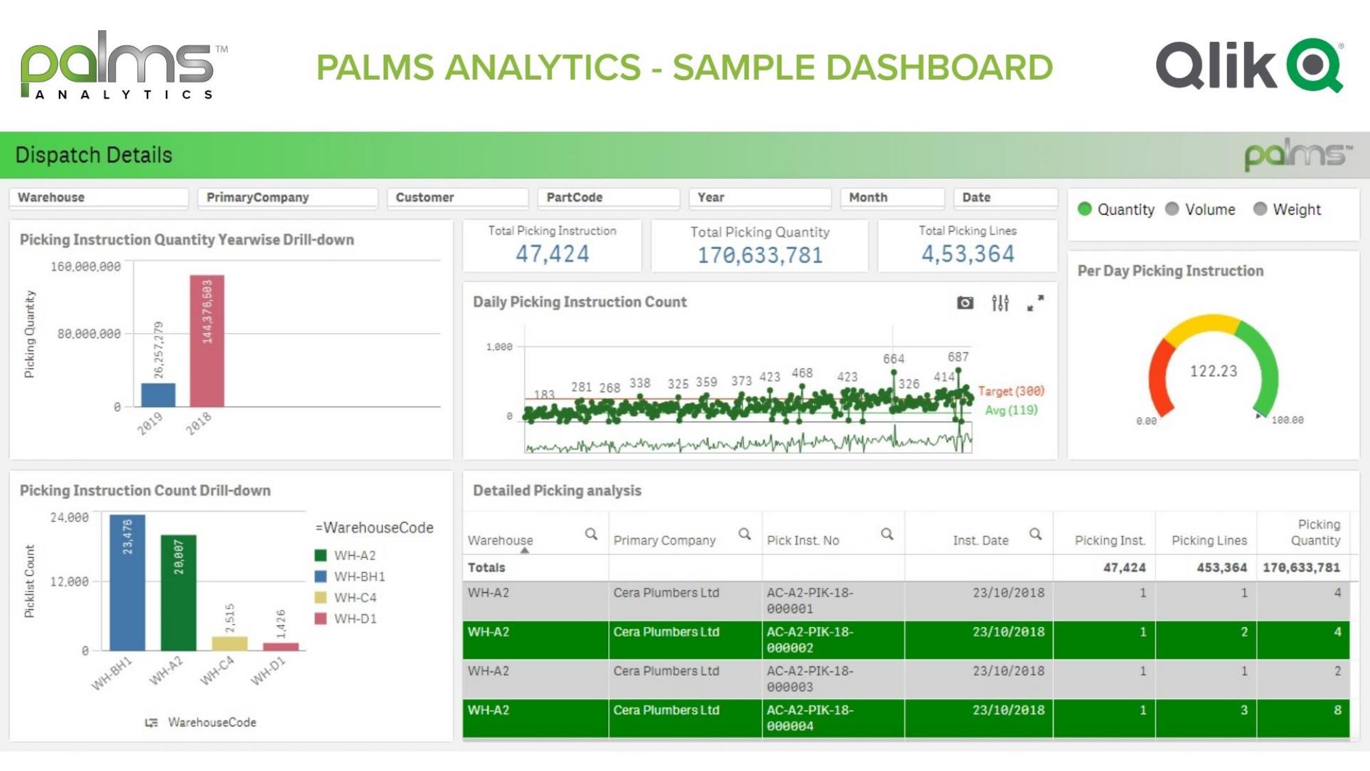 PALMS WMS Analytics Dashboard v3.0_page-0010