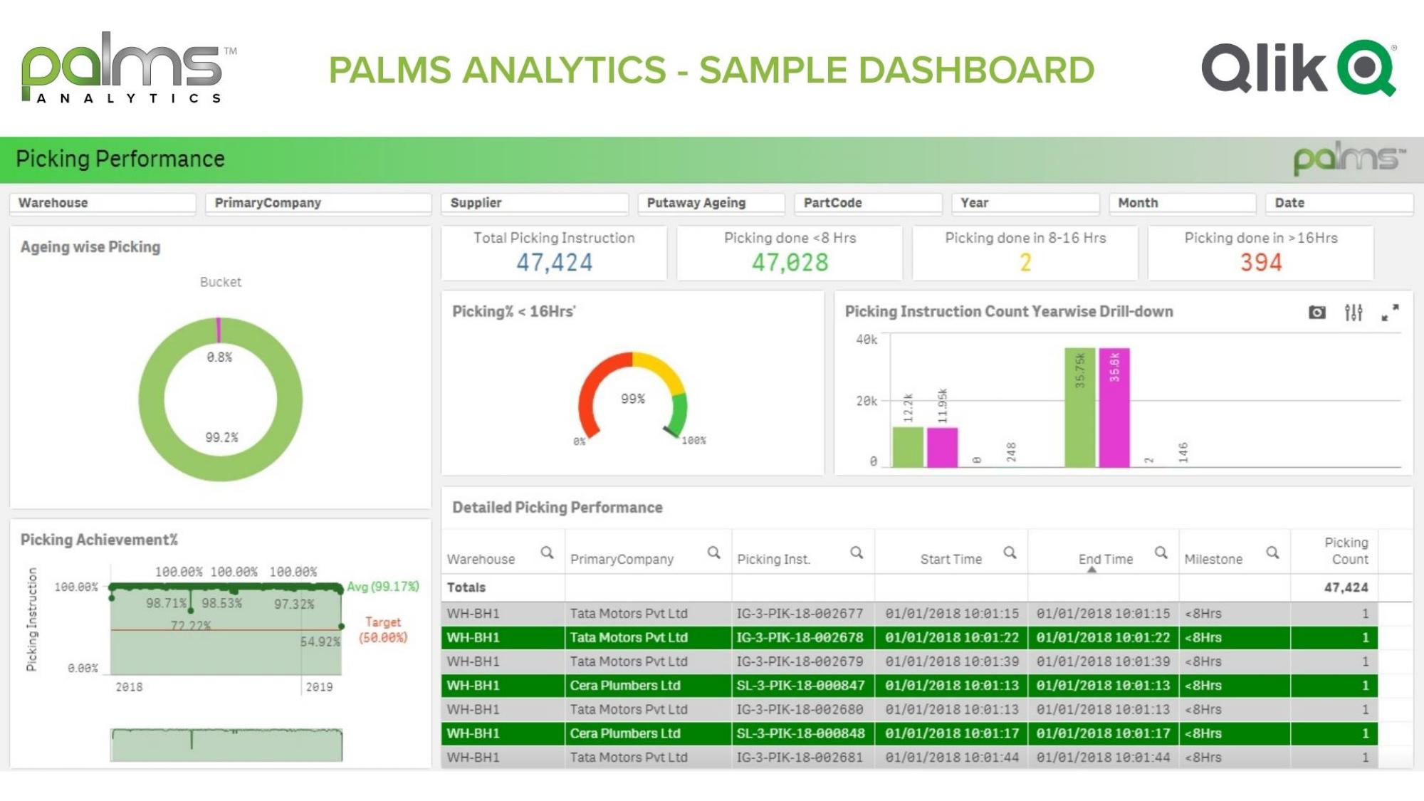 PALMS WMS Analytics Dashboard v3.0_page-0011