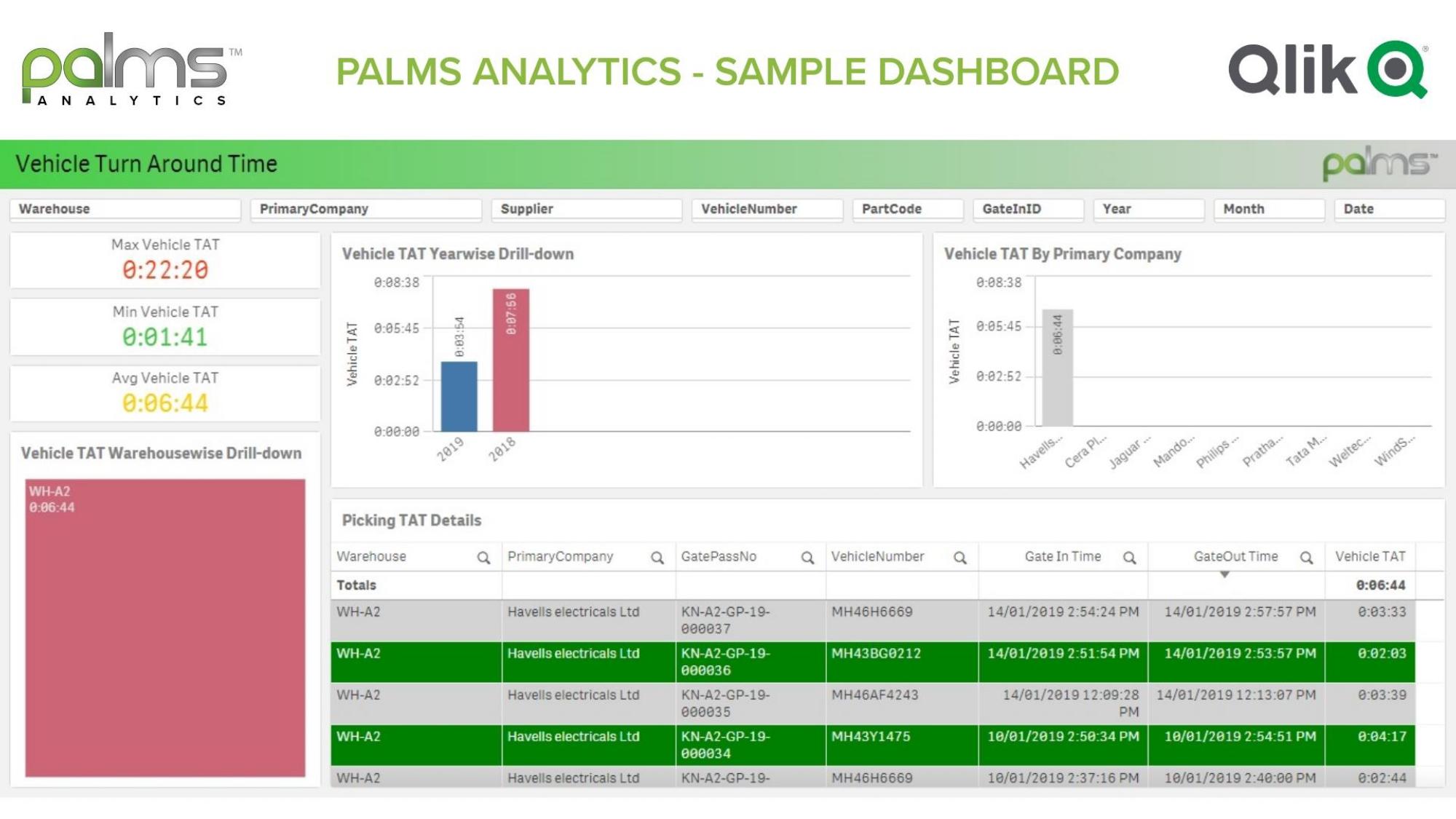 PALMS WMS Analytics Dashboard v3.0_page-0013