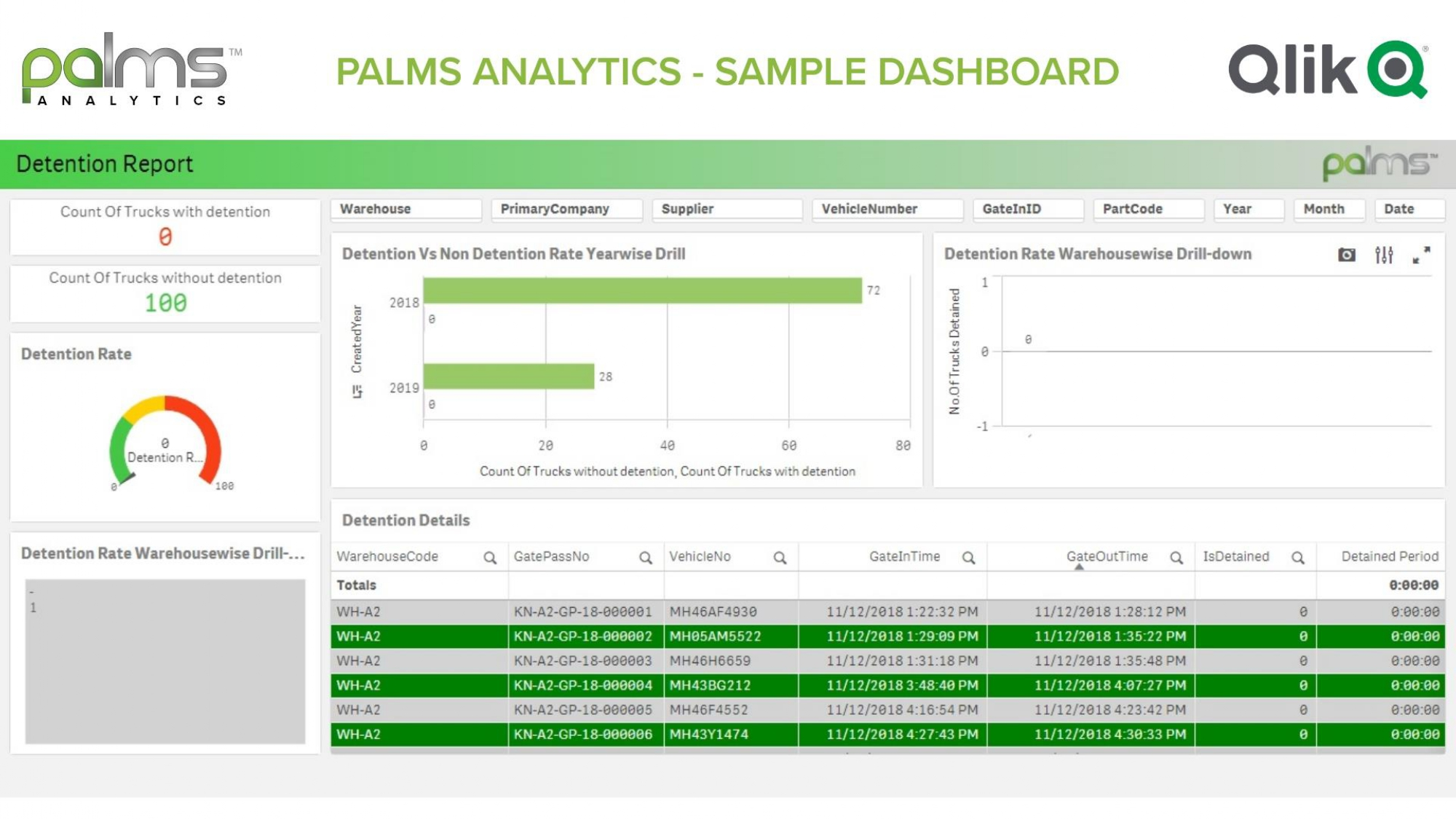 PALMS WMS Analytics Dashboard v3.0_page-0014