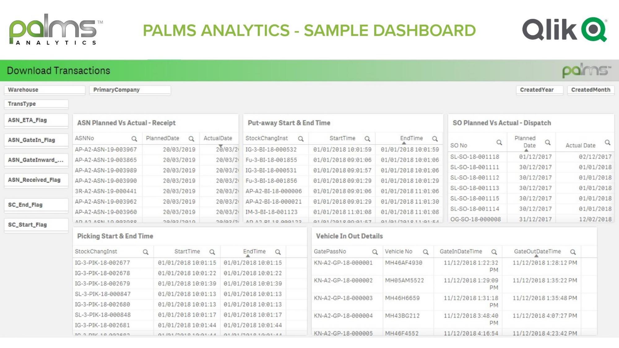 PALMS WMS Analytics Dashboard v3.0_page-0015